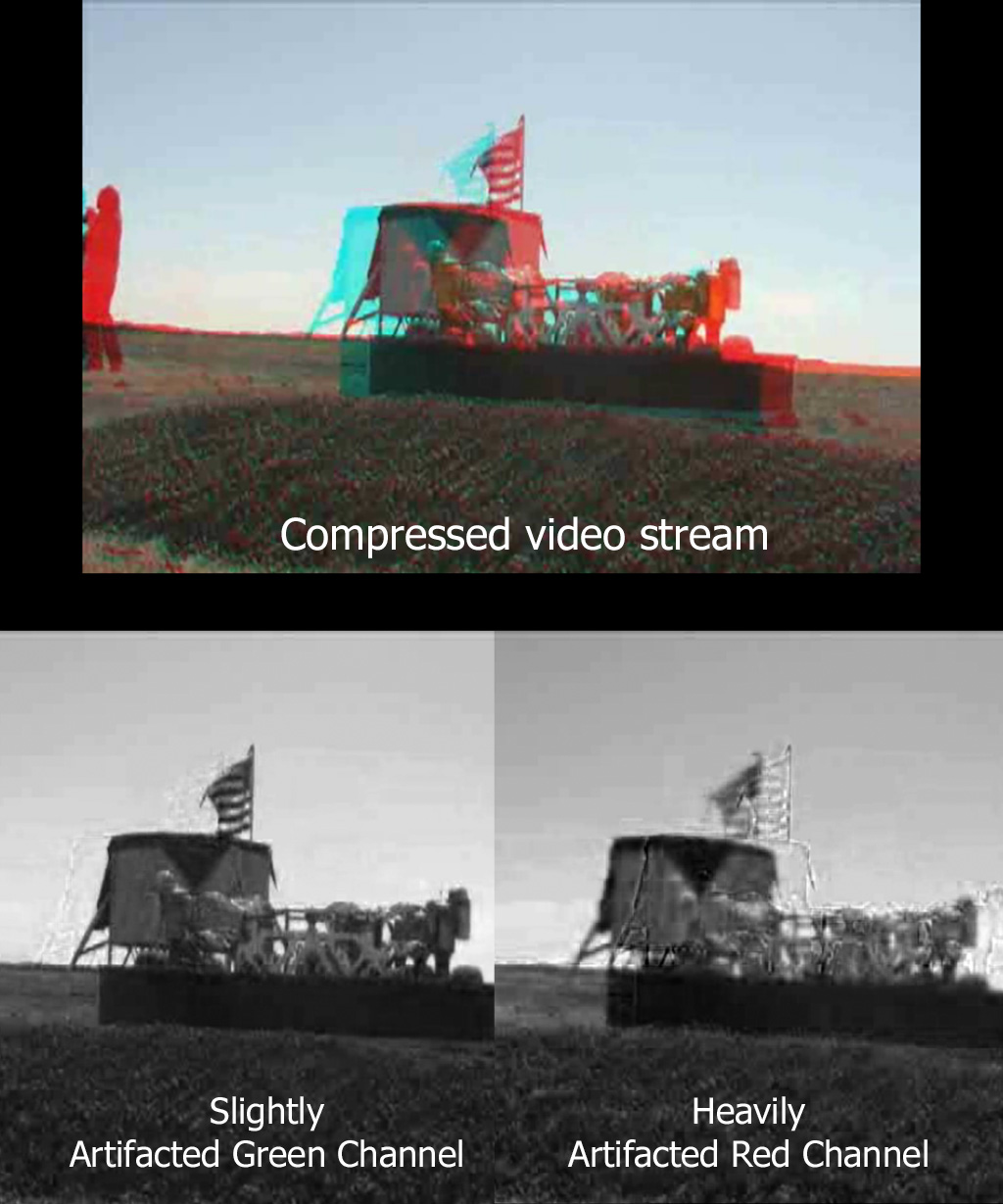 This image from a NASA film, aired on Cable TV with this compression. It is heavily artifacted by the compressor, which cancels out any stereo3D fusion.