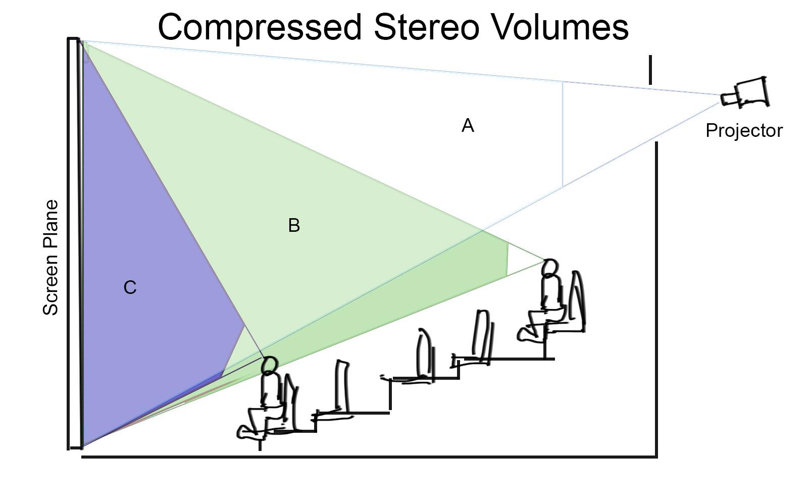stereoVolume_01