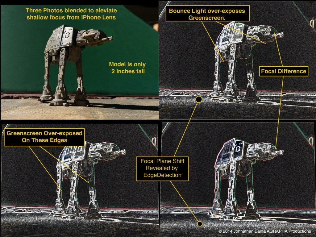 A 2 inch model of an Imperial Walker photographed outdoors still has a shallow depth of field with an iPhone. Edge detect reveals the focal plane, and reveals the relationship of the green screen edge.
